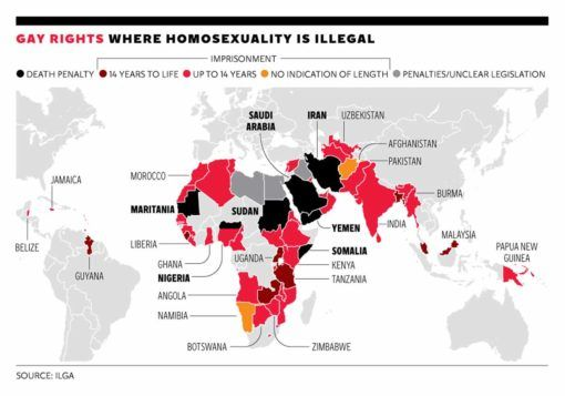 Homosexuality remains illegal in many countries across the globe